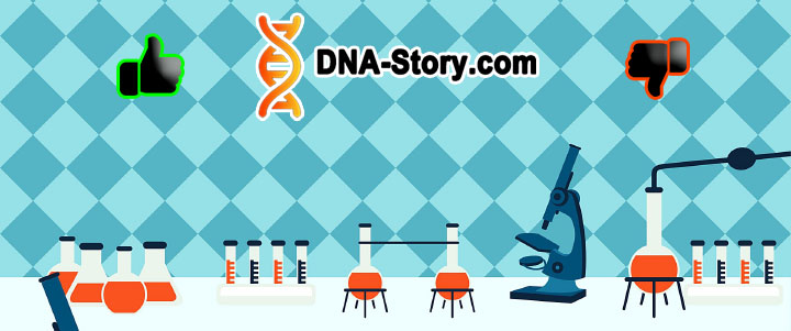 DNA test anmeldelser
