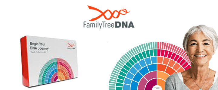Family Tree DNA kokemuksia