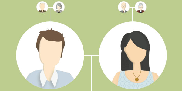 myheritage-review-family-tree-builder