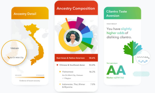 23andme-review-ancestral-result