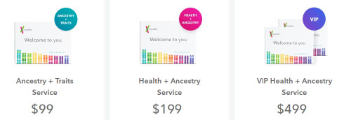 23andme-review-prices