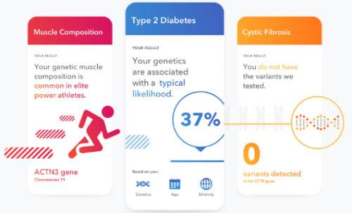 23andme-risultato-di-salute