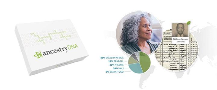 ancestry-dna-erfaring