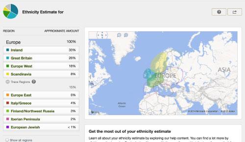 ancestry-dna-etnisk-prosentandel